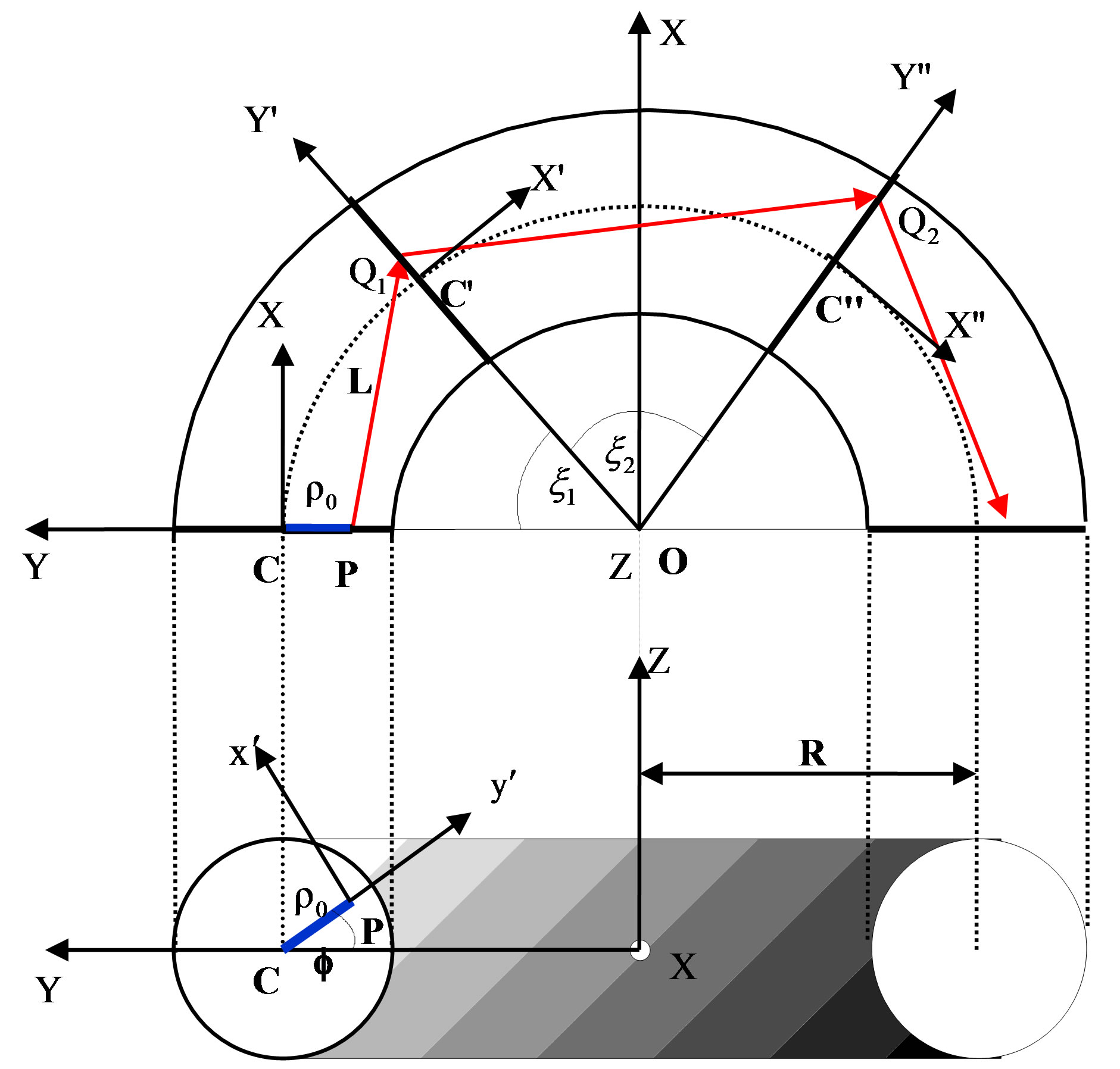 Flexible Optical Waveguide Bent Loss Attenuation Effects Analysis Schematic Diagram Of Fiber Figure 3 Presentation A Section With The Curvature Following An Arc Having Radius R