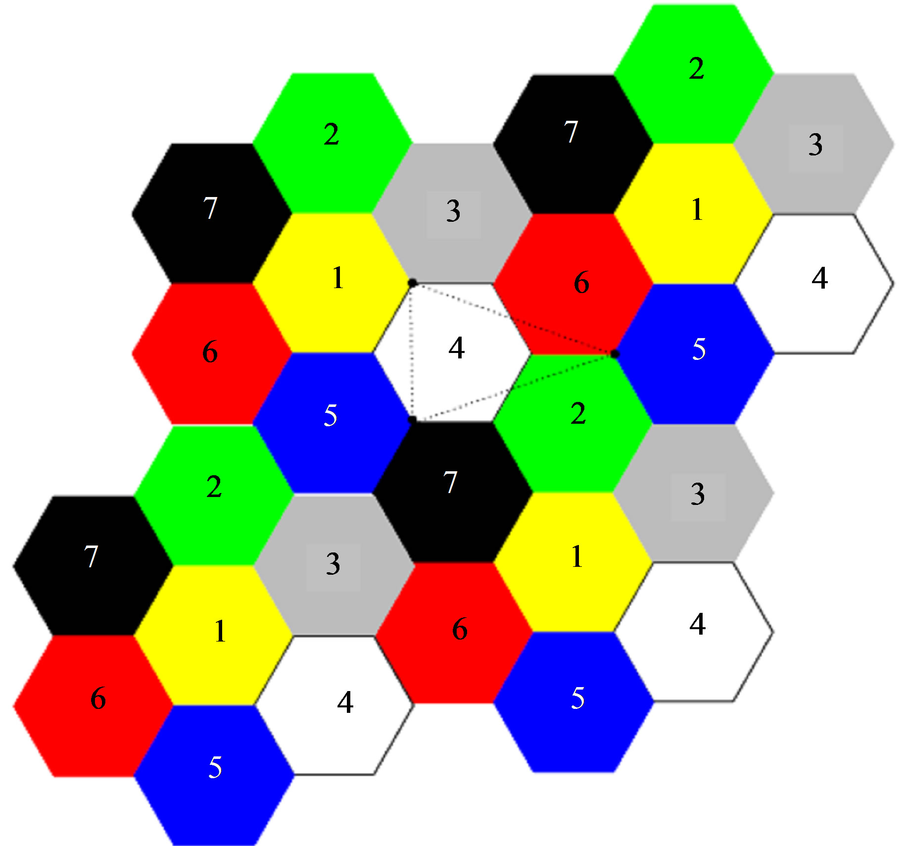 Chromatic Number of Graphs with Special Distance Sets-V