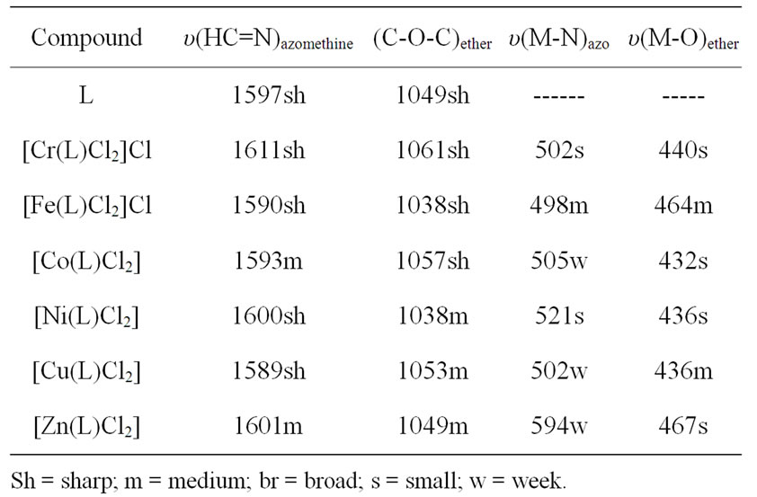 determination of iron in natural water Analytical methodology for the determination of  has become customary to fdter natural water samples through eg a 045 pm or a 01 pm  results for iron.