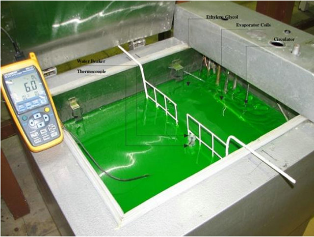 A Study of Water Supercooling