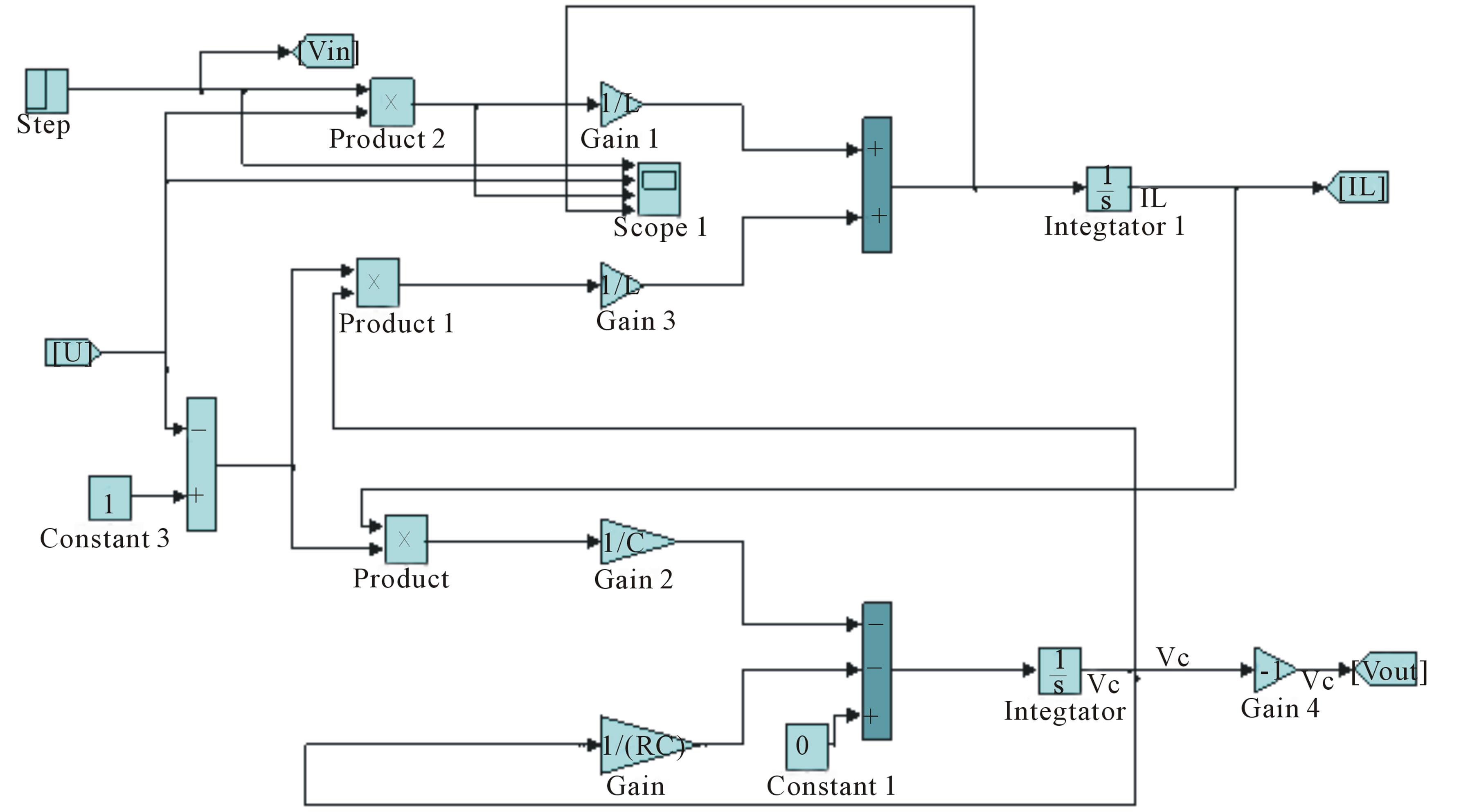 Car voltage converter