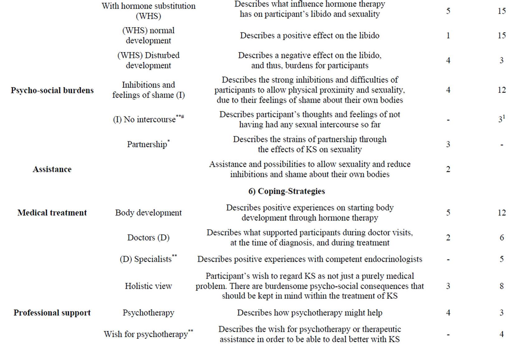 männlichkeit leben pdf