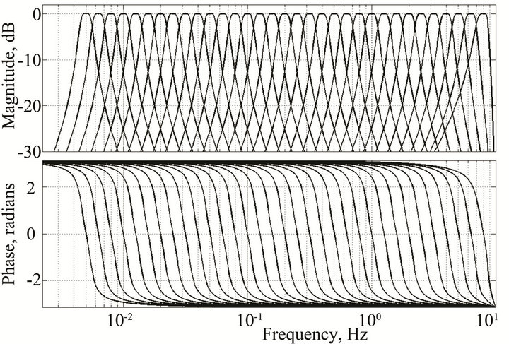 On Infrasound Standards, Part 1 Time, Frequency, and Energy
