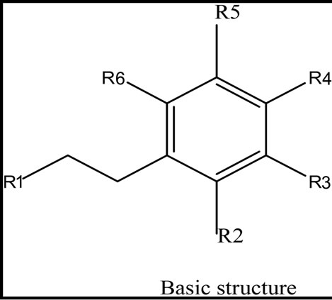 how to set minimum rms gradient in chem3d