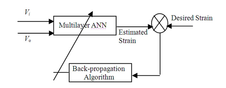 doeblin instrumentation pdf