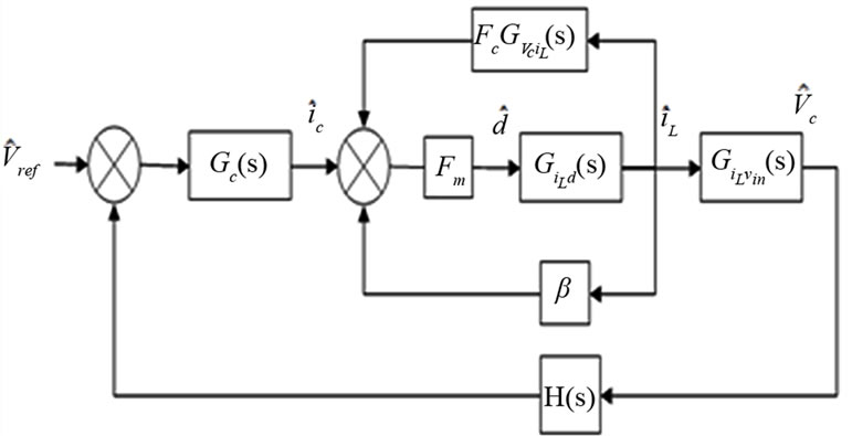 Modeling and Current Programmed Control of a Bidirectional Full ...
