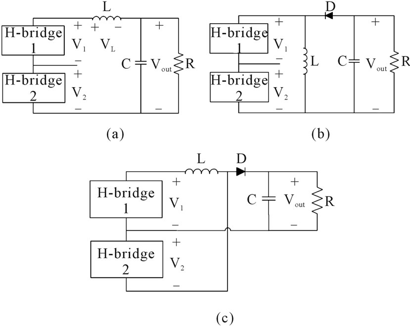 H-bridge Hybrid Converter Modeling and Synthesize with Power
