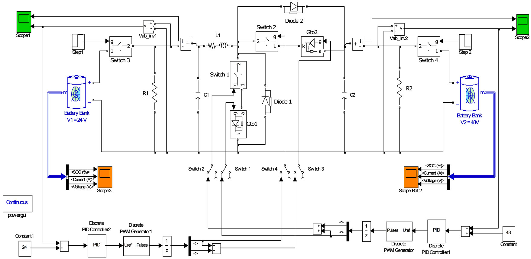 Design And Analysis Of A 24 Vdc To 48 Bidirectional Dc With Shunt Circuit Diagram On Grid Tie Wind Turbine Wiring Figure 10 Simulink Model Converter