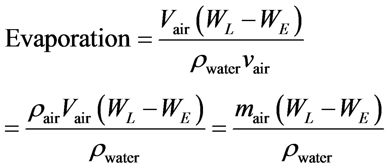 Rate of water evaporation calculator - Swimming pool evaporation rate calculator ...