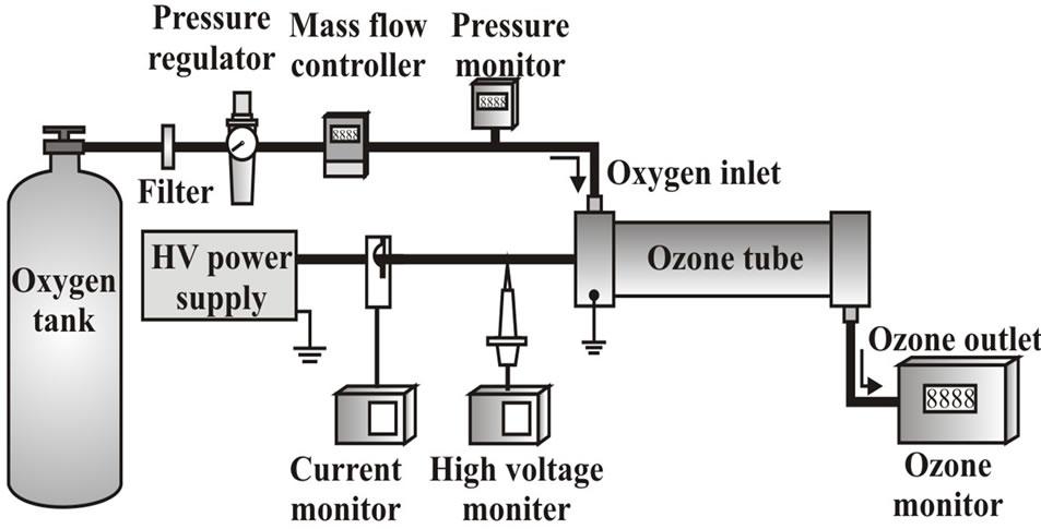 pioneer deh 7300bt wiring diagram sony dsx