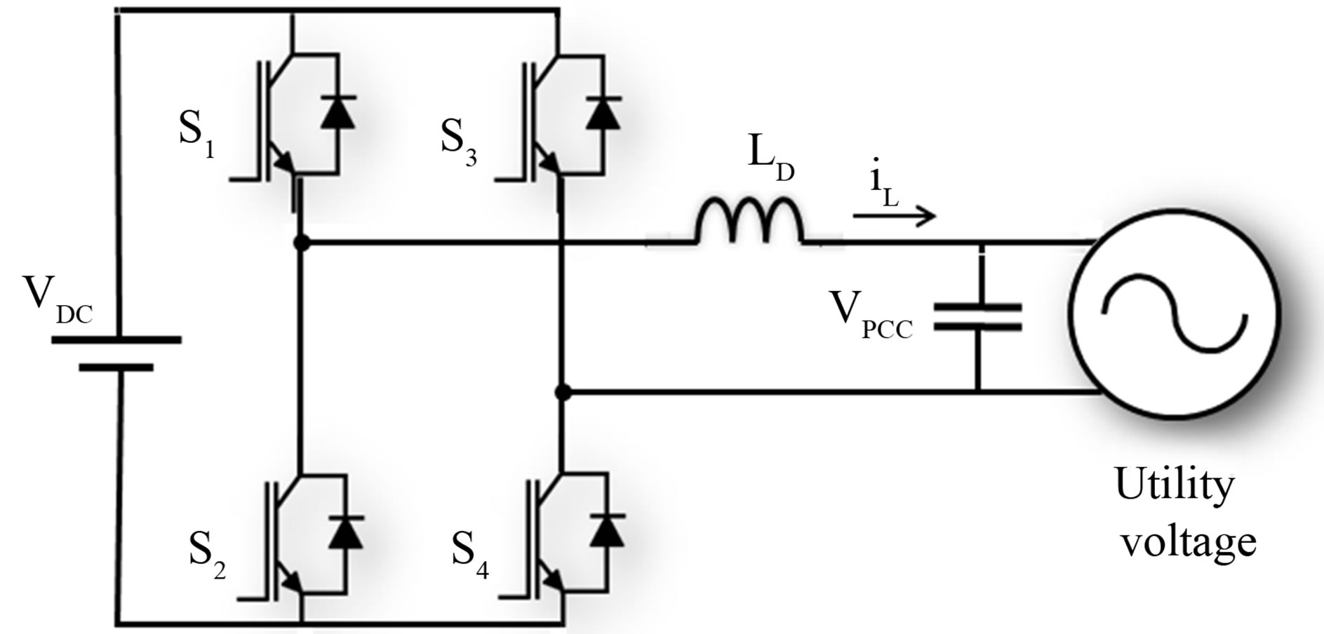 Fpga Implementation Of Predictive Hysteresis Current Control For Single Starter Circuit Diagram Grid Connected Vsi