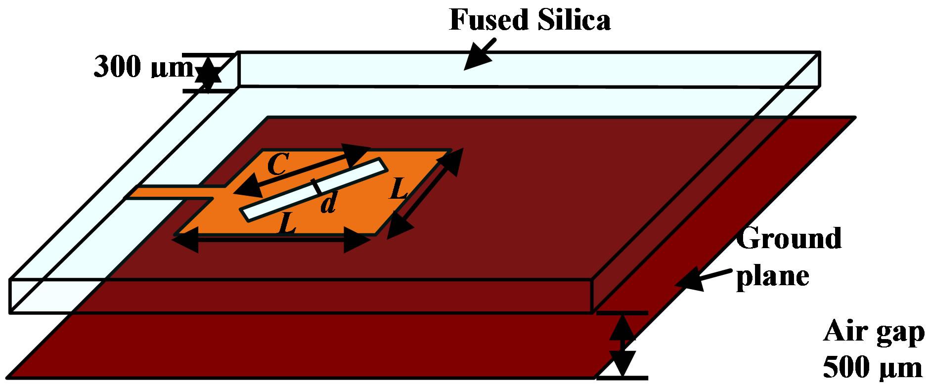L slot microstrip patch antenna