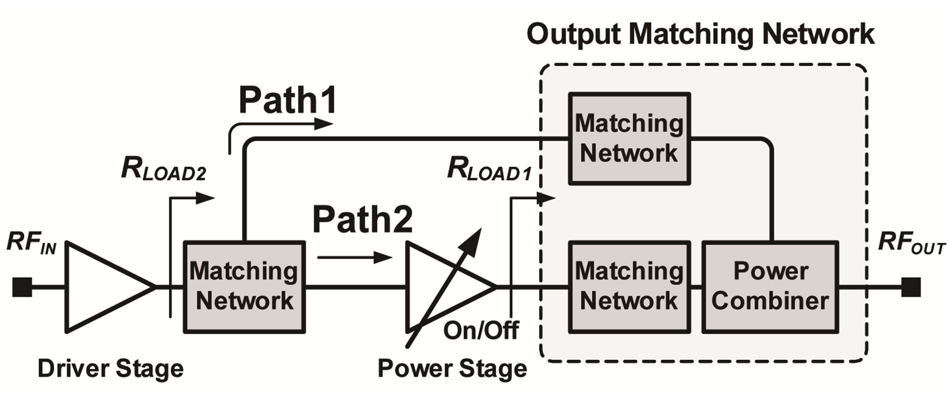 Ia brief reviewi stage convertible power amplifier using block diagram of a stage convertible power amplifier ccuart Choice Image