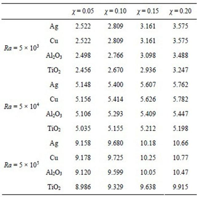 Prandtl Number Of Water Water Ionizer