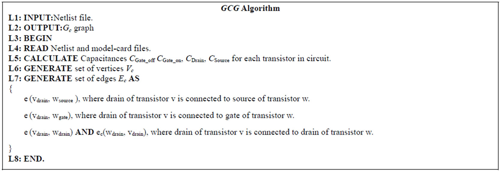 Graph Modeling For Static Timing Analysis At Transistor Level In 10 Second Fan On Delay Time By Figure 2 Gcg Algorithm Of Gc Generation