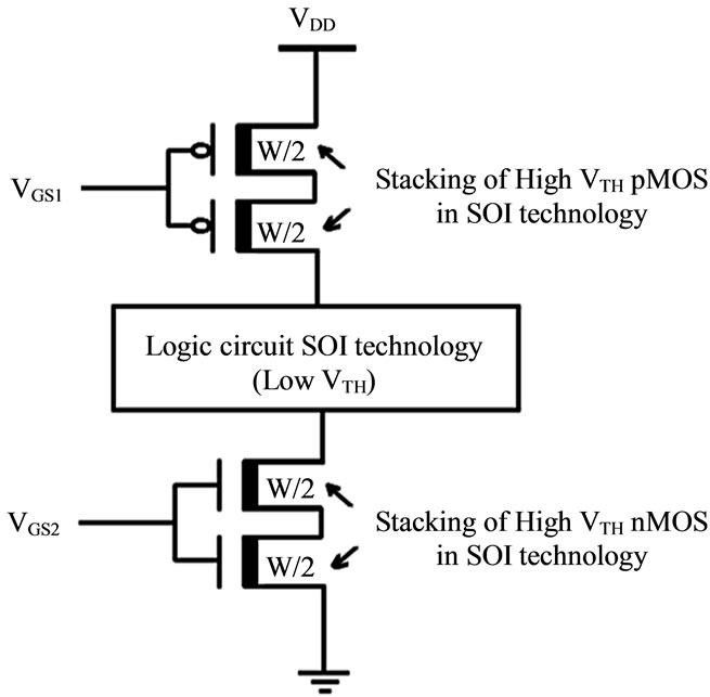 an improved soi cmos technology based circuit technique