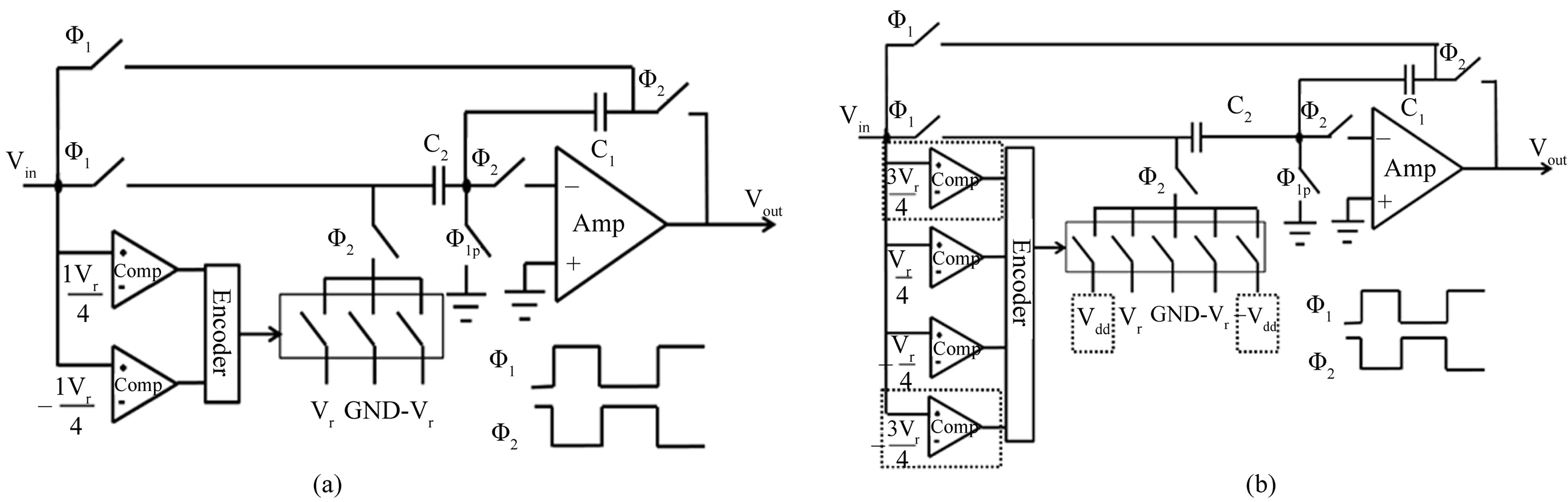 Basic Block Diagram Of A Stage In Apipelined A D Converter Is As