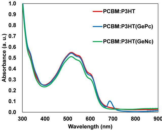 Fabrication And Characterization Of Pcbm P3ht Bulk
