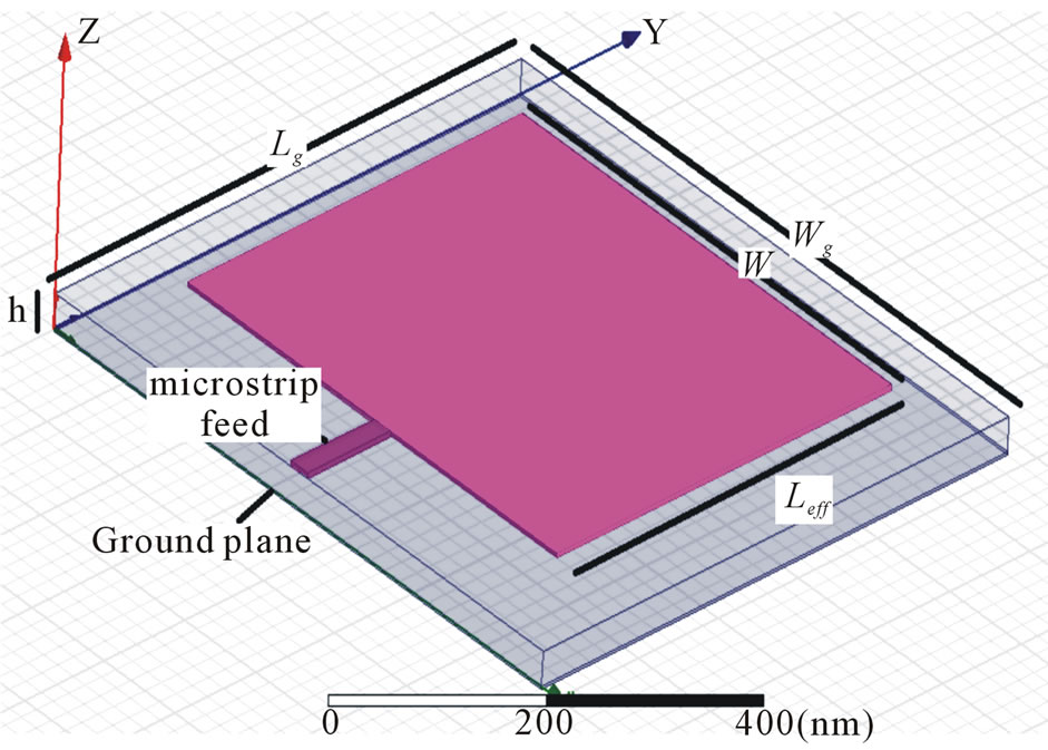 thesis report on microstrip patch antenna