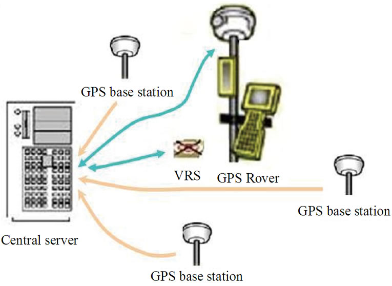 Positioning with Wide-Area GNSS Networks: Concept and