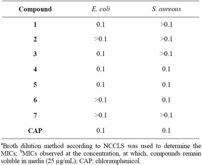 Gesundheit: EHEC enterohmorrhagische Escherichia coli