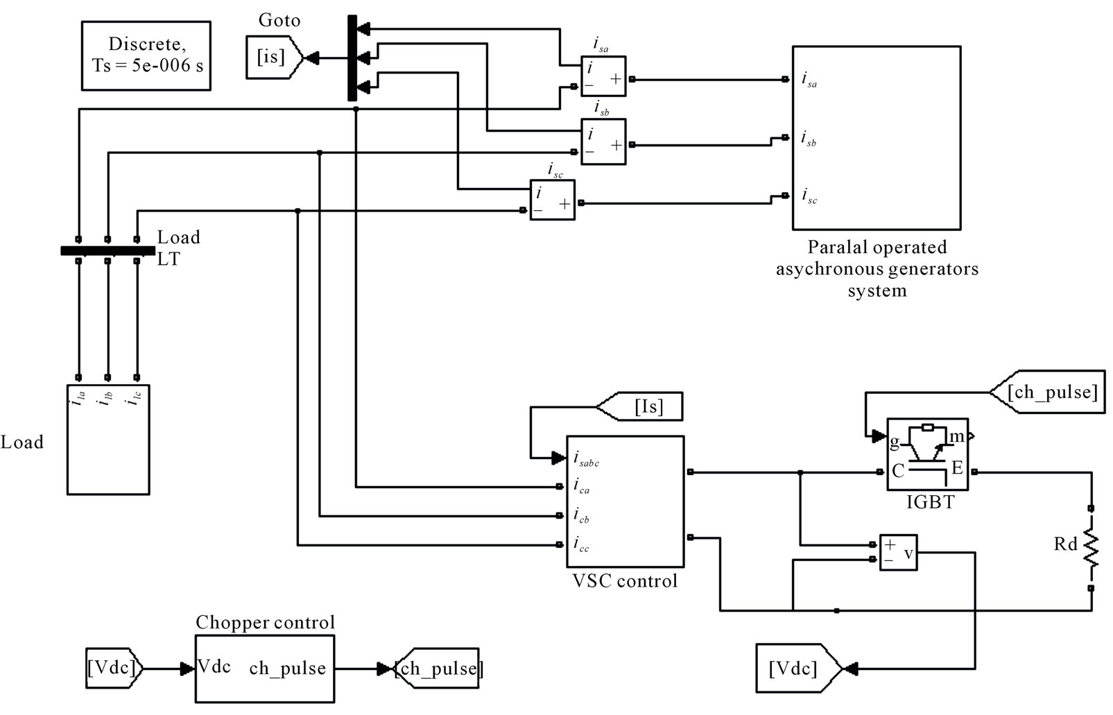 Electronic Load Controller For A Parallel Operated Isolated Fig 3 Shows Diagrams Of Simple Generator Using Disc Magnet Only Figure Matlab Based Simulation Model Proposed Electric System