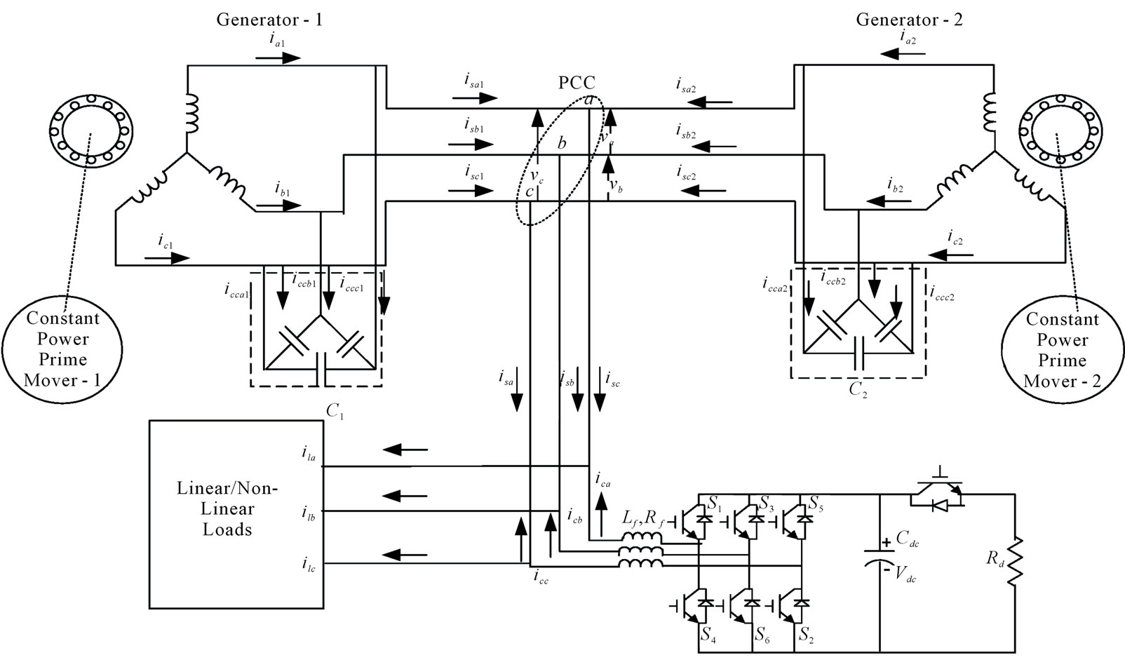Electronic Load Controller For A Parallel Operated
