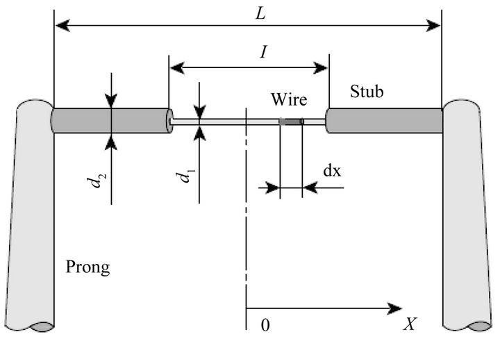 5cae425a b95a 4658 96b6 58b02f61da06 an adaptive response compensation technique for the constant hot wire anemometer diagram at bayanpartner.co