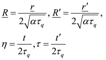 how to get wolfram to show all partial derivatives