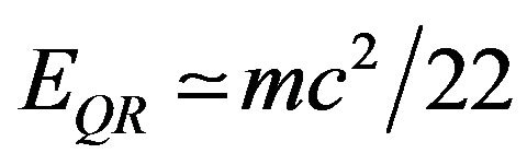 The hyperbolic Extension of Sigalotti-Hendi-Sharifzadeh's