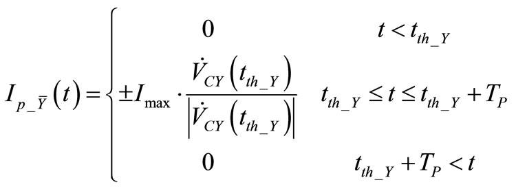 quadrature phase relationship between vout