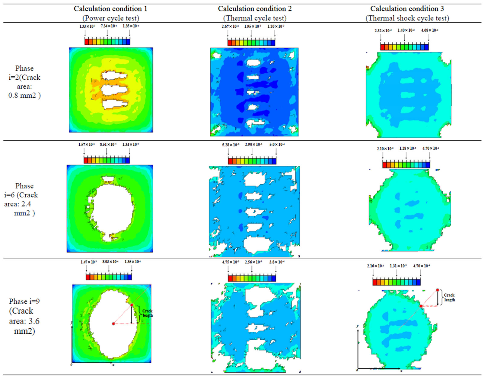 Evaluation of Fatigue Life of Semiconductor Power Device by Power ...