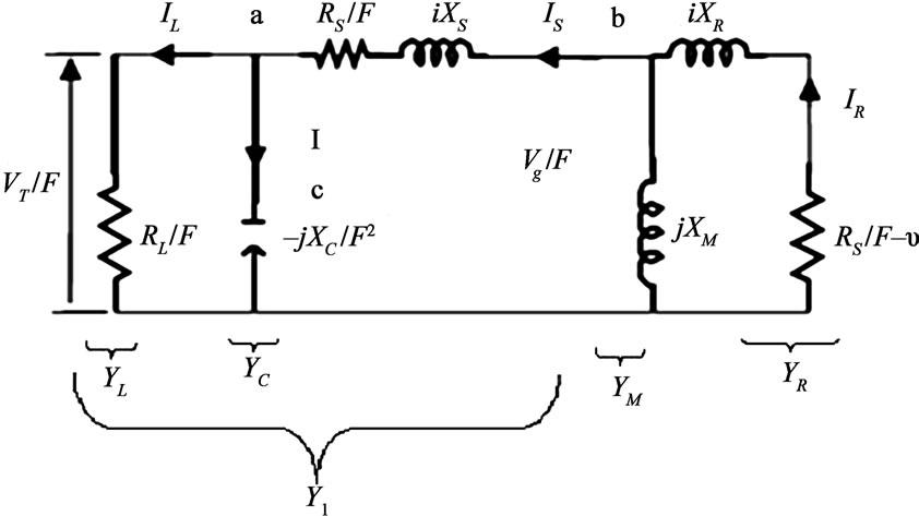 genetic algorithm based performance analysis of self