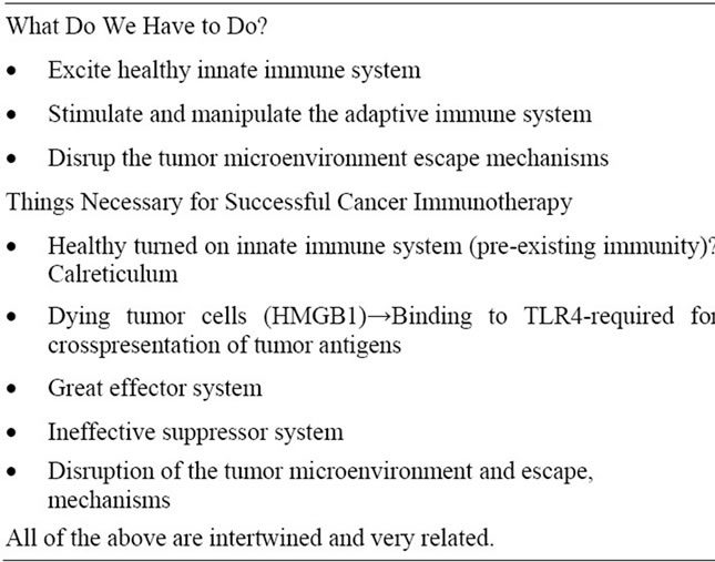 Cancer: Tumor Iron Metabolism, Mitochondrial Dysfunction and ... on