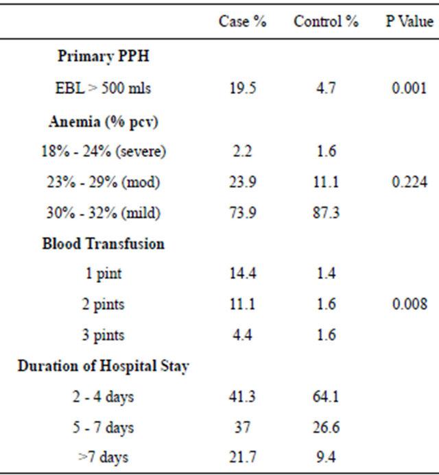 manual removal of placenta pdf