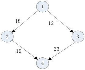 midjfr global scheduling algorithm for heterogeneous Drgsumathi,rsanthoshkumar ,ssathyanarayanan, midjfr global scheduling algorithm for heterogeneous grid environment,international journal of recent trends in engineering and technology,vol 6,no 1 , nov 2011, pp 44-47.