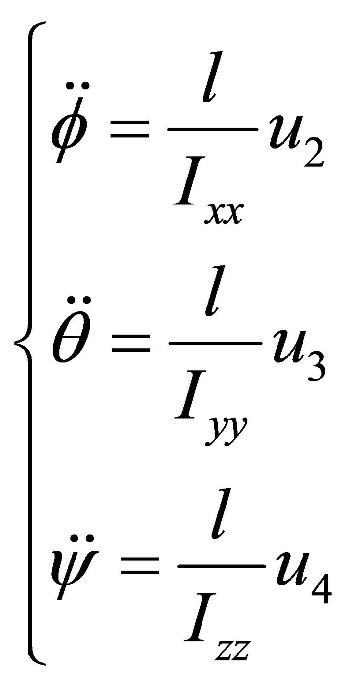 linear programming model in philippines Neuro-linguistic programming the milton-model—a model of the purportedly hypnotic language of milton erickson—was described by bandler and grinder as.