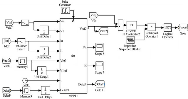 modeling  control  u0026 fault management of microgrids