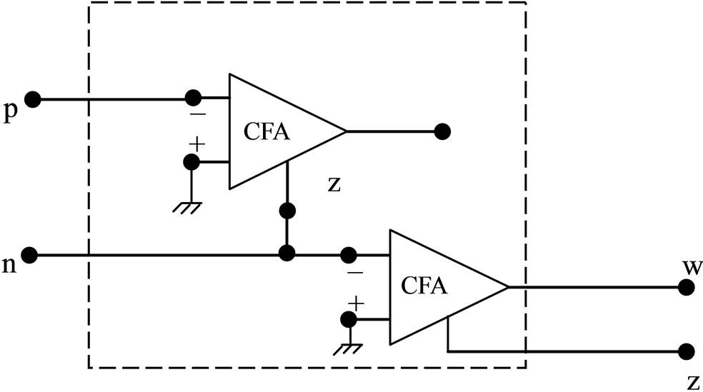 selective filters and tunable sinusoid oscillator using a cdba