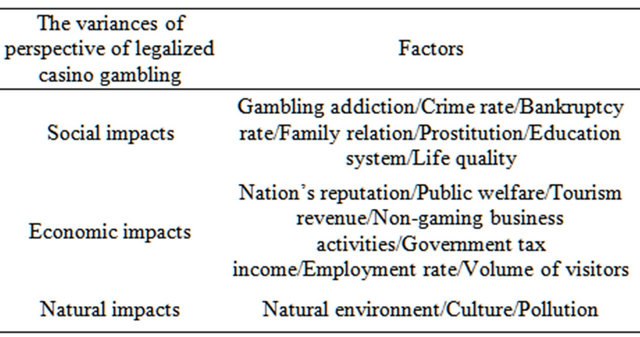 Economic impact of casino el dorado casino shrevport