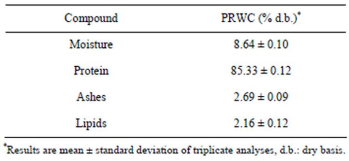 evaluation of physicochemical properties and soda J endod 2018 mar44(3):501-505 doi: 101016/jjoen201709017 epub 2017  dec 16 evaluation of physicochemical properties of a new root canal sealer.