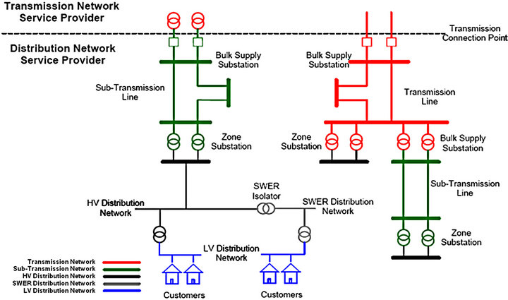 Wiring Schematic Showing The Electrical Path And Connections