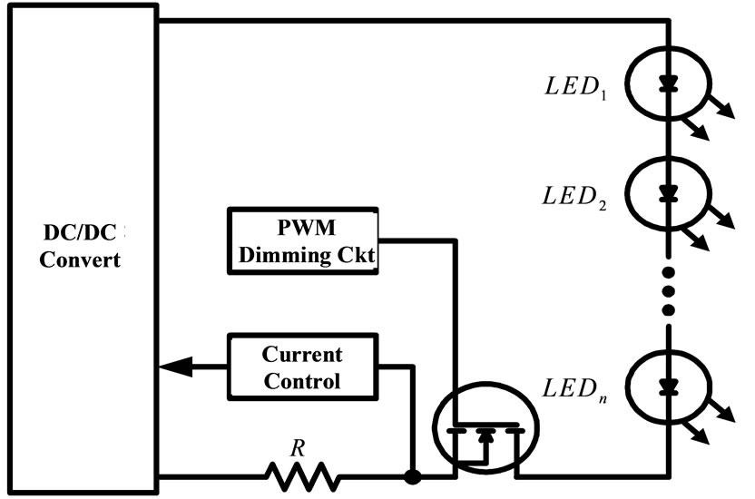 a high color rendering index on multichip led light source