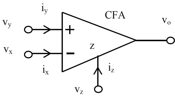 a grounded capacitor differentiator using current feedback amplifier