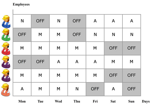 nurse schedule example - Khafre