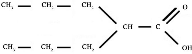 Valproic Acid (Depakene): Drug Monograph - EBM Consult