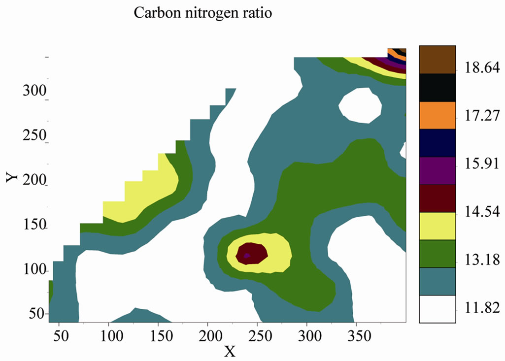 impact of nitrogen on carbon stocks You can change your ad preferences anytime impacts of nitrogen deposition on microbial integrating soil carbon stabilizati by national institut 100 120 bh bh cc cc mp mp 1 2 1 2 1 2 cstocks(t/ha) 40-50 30-40 20-30 10-20 0-10 ff pre-treatment: c stocks varied by site and stand age.