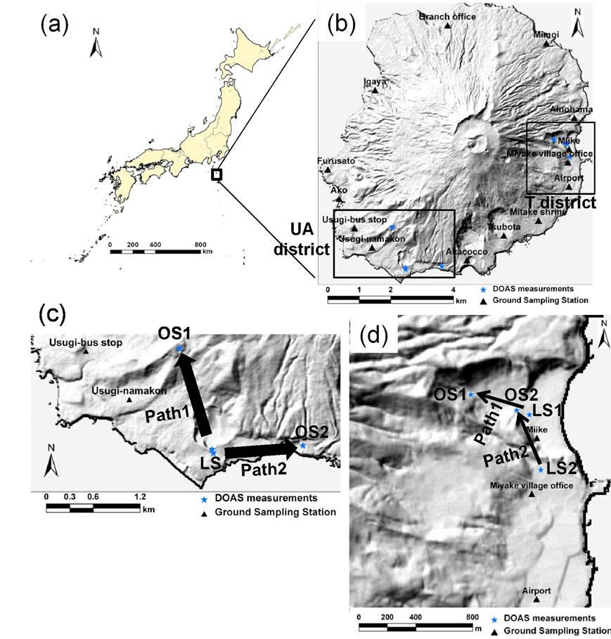 Measurement of Volcanic SOsub2sub Concentration in Miyakejima