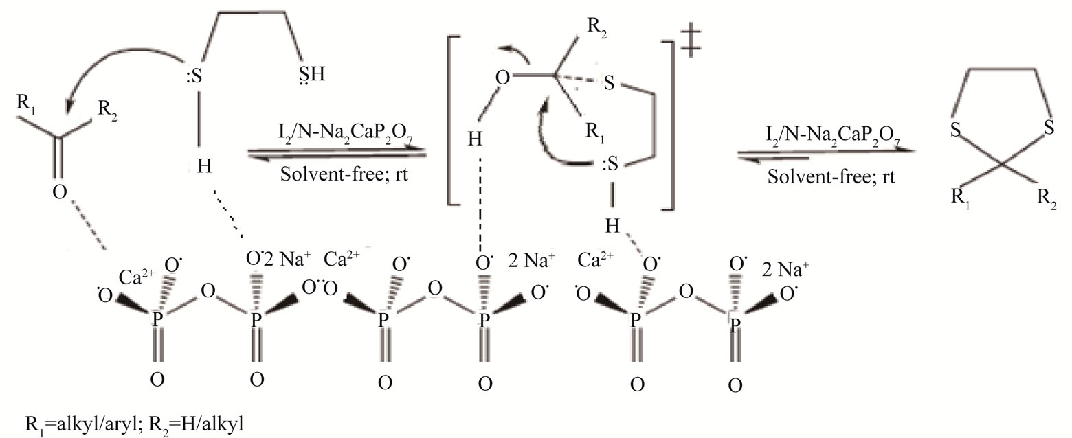 Scheme 3 . Chemioselective protection in presence I2/Nanostructured ...