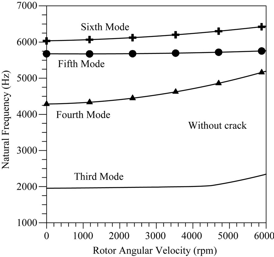 characteristics of crack and the effects of using it Drug abuve: effects of meth use: meth causes serious physical and mental and emotional effects to a person call a narconon rehab counselor right away if you know someone who needs help with meth abuse.